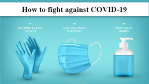 How to fight against COVID-19